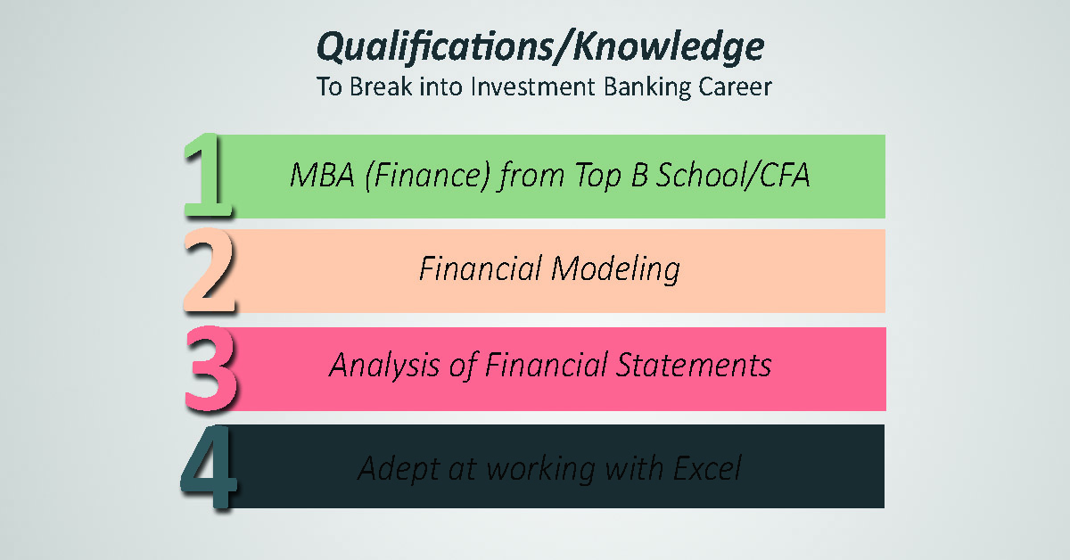 Qualification or Knowledge article(2)