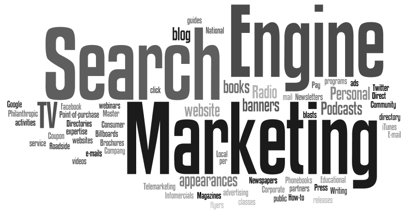 Must Know - 7 Actionable Digital Marketing Strategies in India
