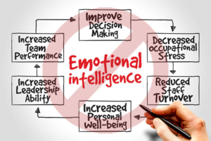 Guess What Emotional Intelligence is the sort after skill, it's not Artificial!