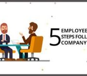 Five Employee-Centric Steps Followed by a Company Cultures