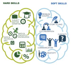data scientist job profile