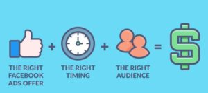 Facebook marketing case studies