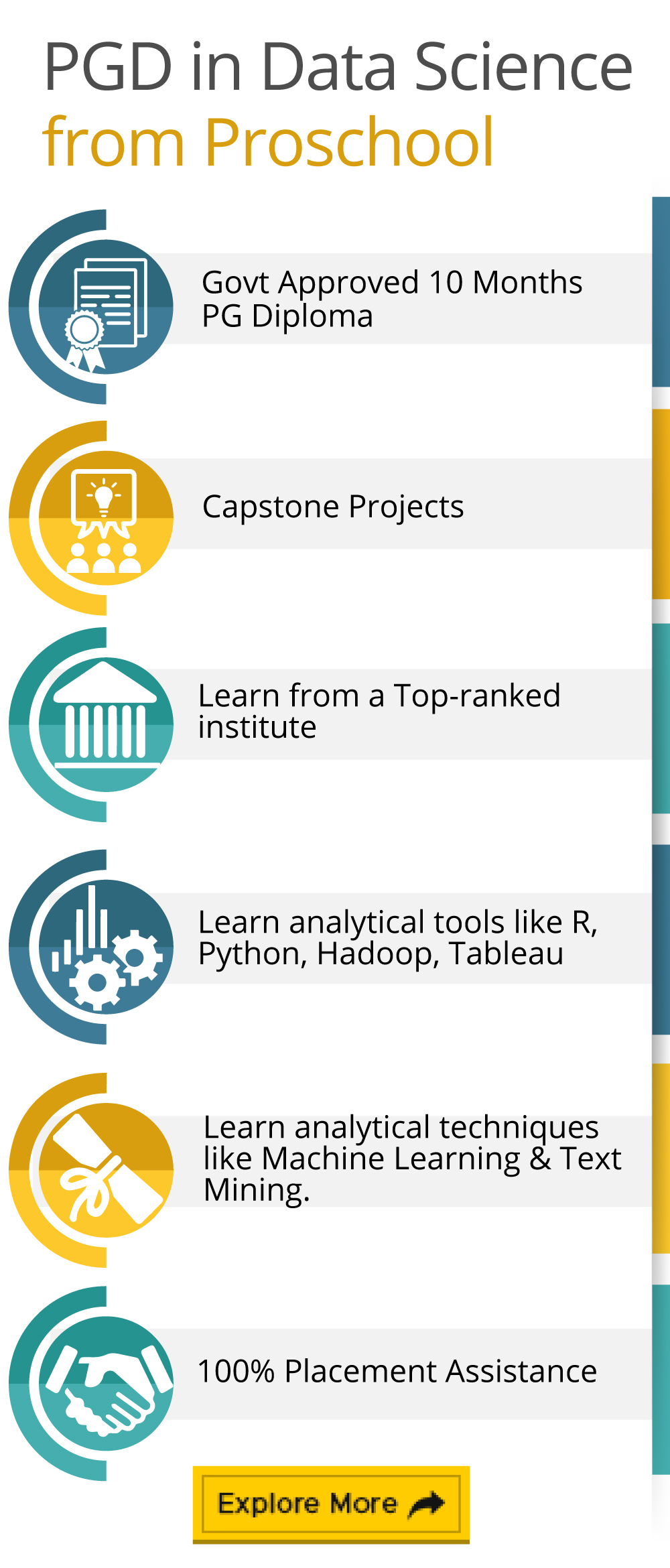 What is Data Science? Course details, careers, jobs, requirements