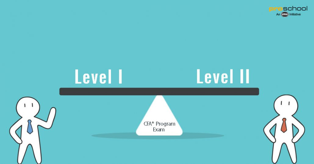 Top 10 Differences between the L I and L II CFA® Program Exams