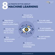 8 Ultimate Myths about Machine Learning