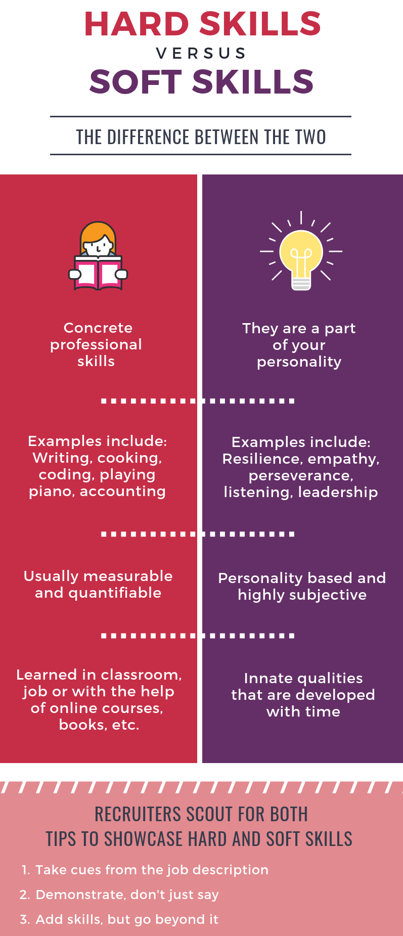What Is The Difference Between Hard Skills And Soft Skills